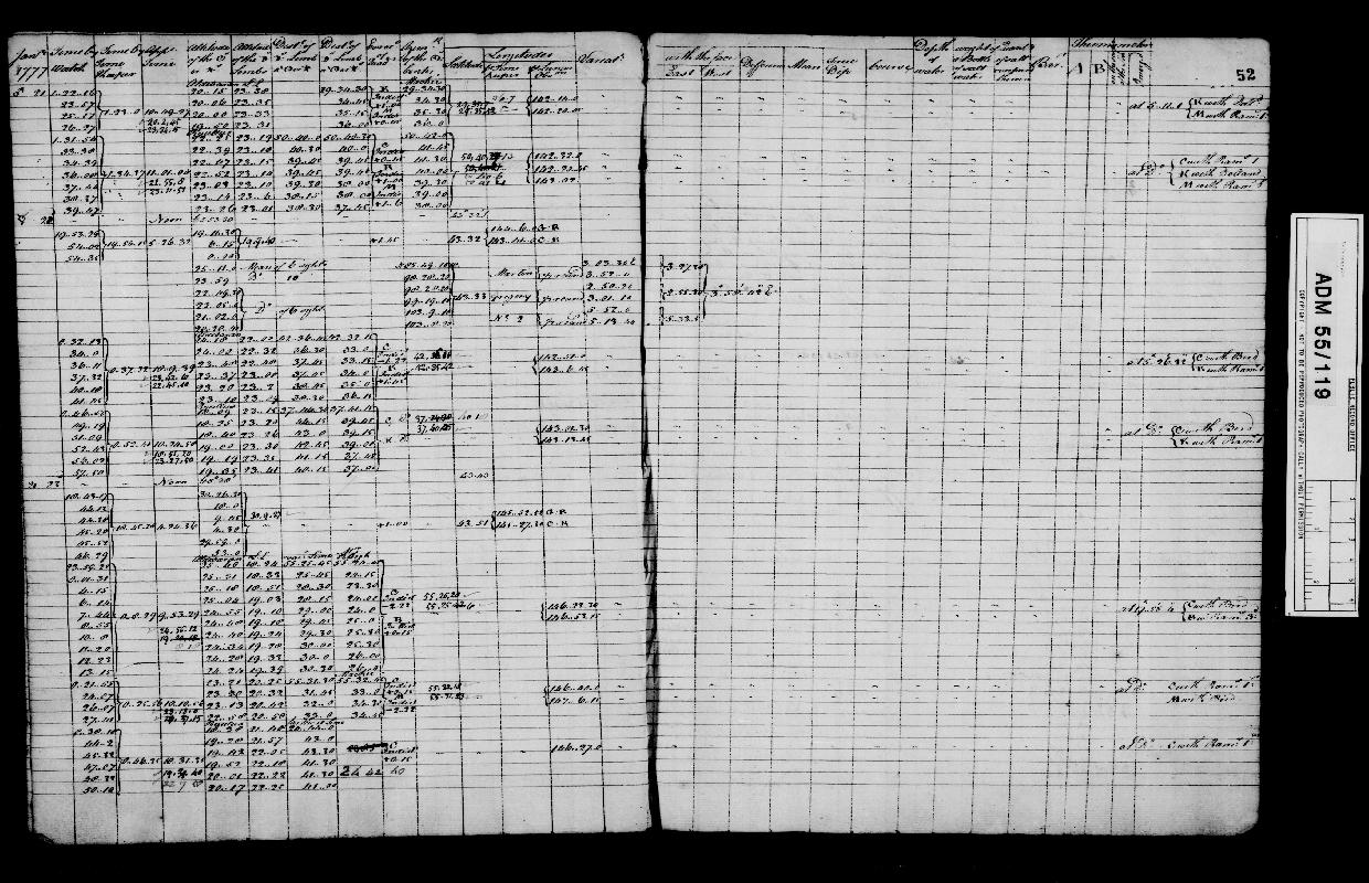 Image of page from logbook http://data.ceda.ac.uk/badc/corral/images/adm55_medium/log119/med_adm55_log119_page054.jpg