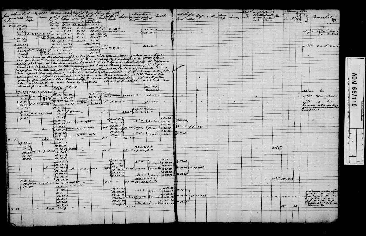 Image of page from logbook http://data.ceda.ac.uk/badc/corral/images/adm55_medium/log119/med_adm55_log119_page055.jpg