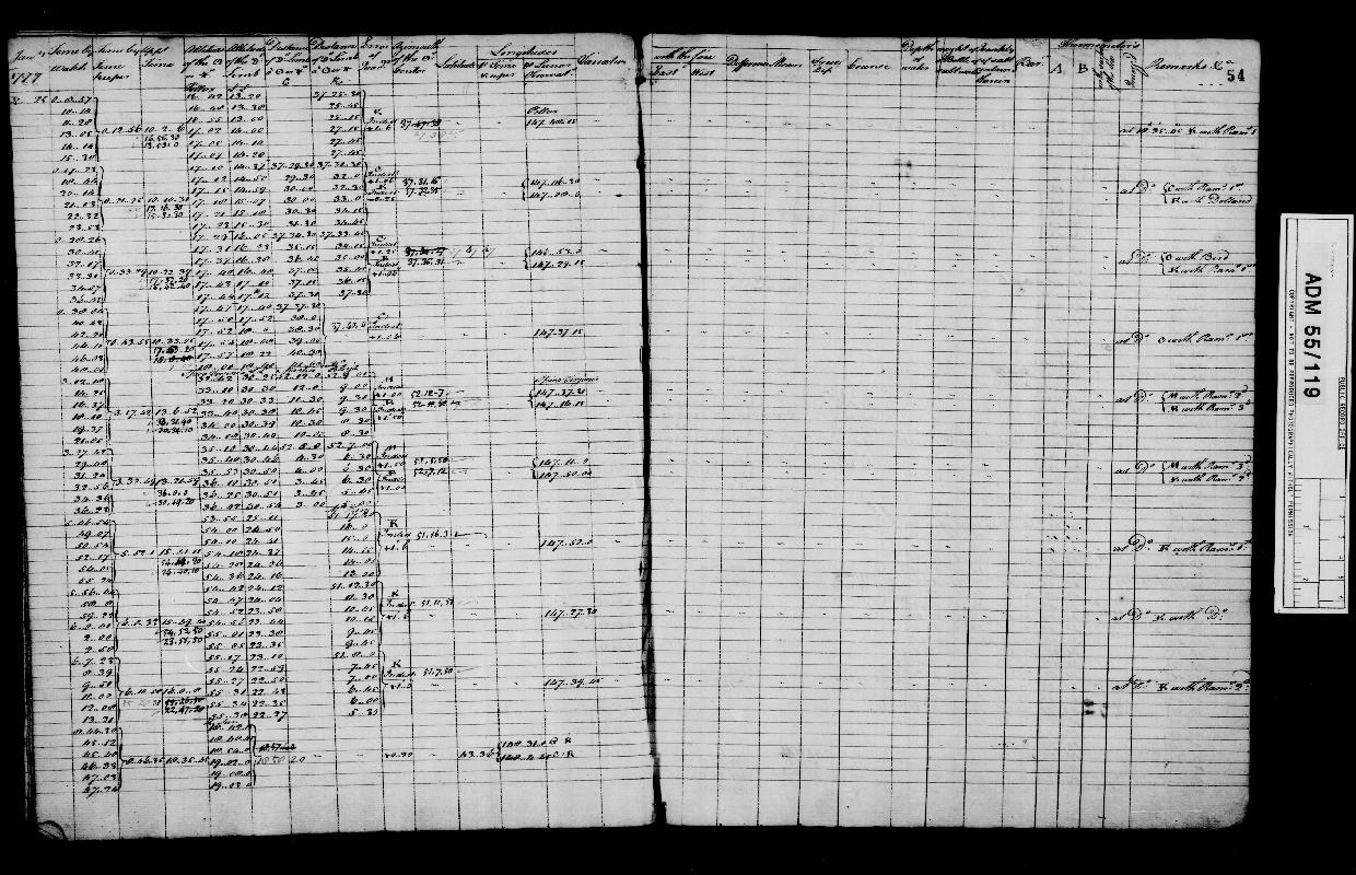 Image of page from logbook http://data.ceda.ac.uk/badc/corral/images/adm55_medium/log119/med_adm55_log119_page056.jpg