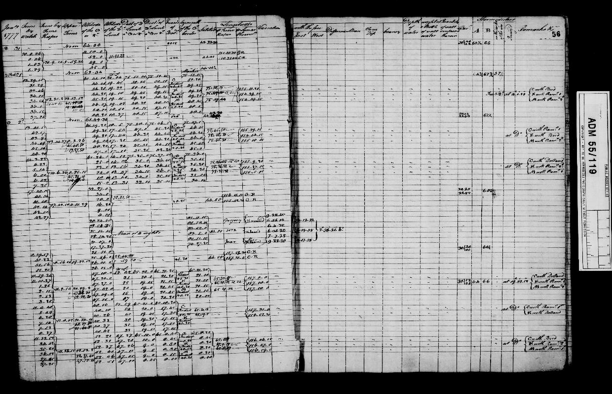 Image of page from logbook http://data.ceda.ac.uk/badc/corral/images/adm55_medium/log119/med_adm55_log119_page058.jpg
