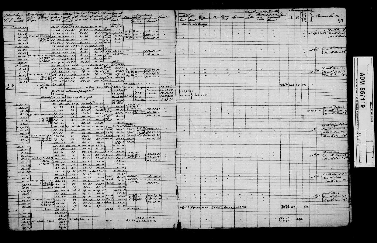 Image of page from logbook http://data.ceda.ac.uk/badc/corral/images/adm55_medium/log119/med_adm55_log119_page059.jpg