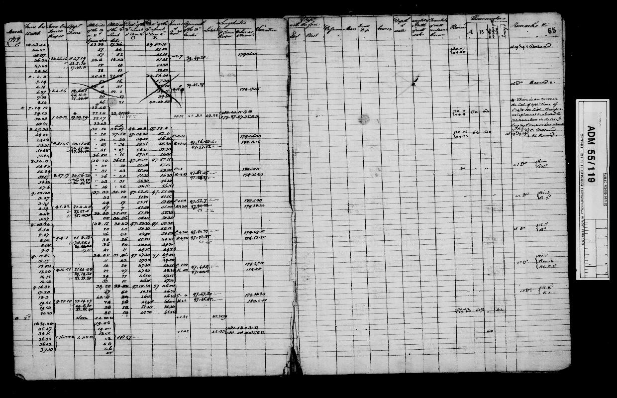 Image of page from logbook http://data.ceda.ac.uk/badc/corral/images/adm55_medium/log119/med_adm55_log119_page067.jpg