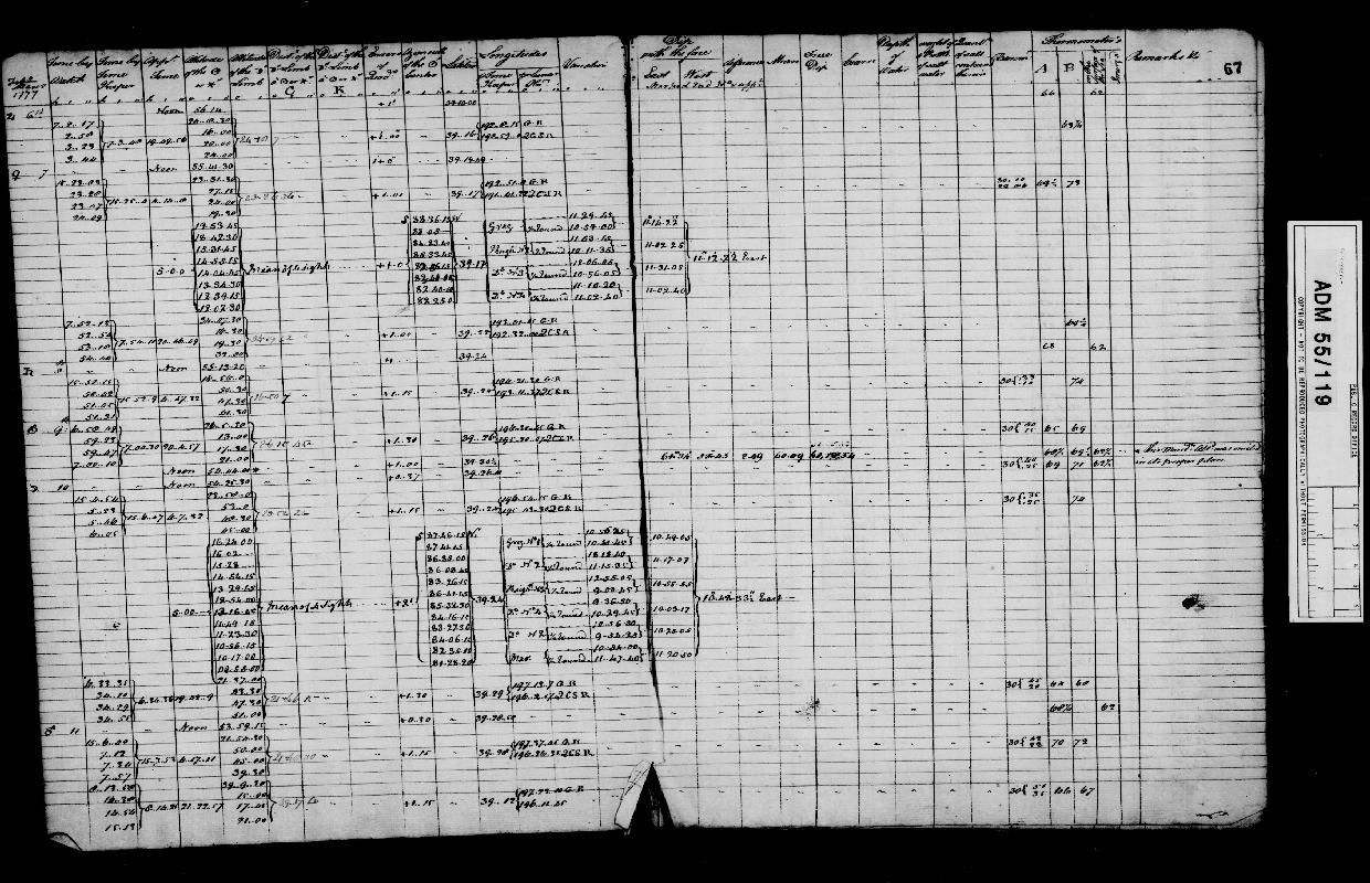 Image of page from logbook http://data.ceda.ac.uk/badc/corral/images/adm55_medium/log119/med_adm55_log119_page069.jpg