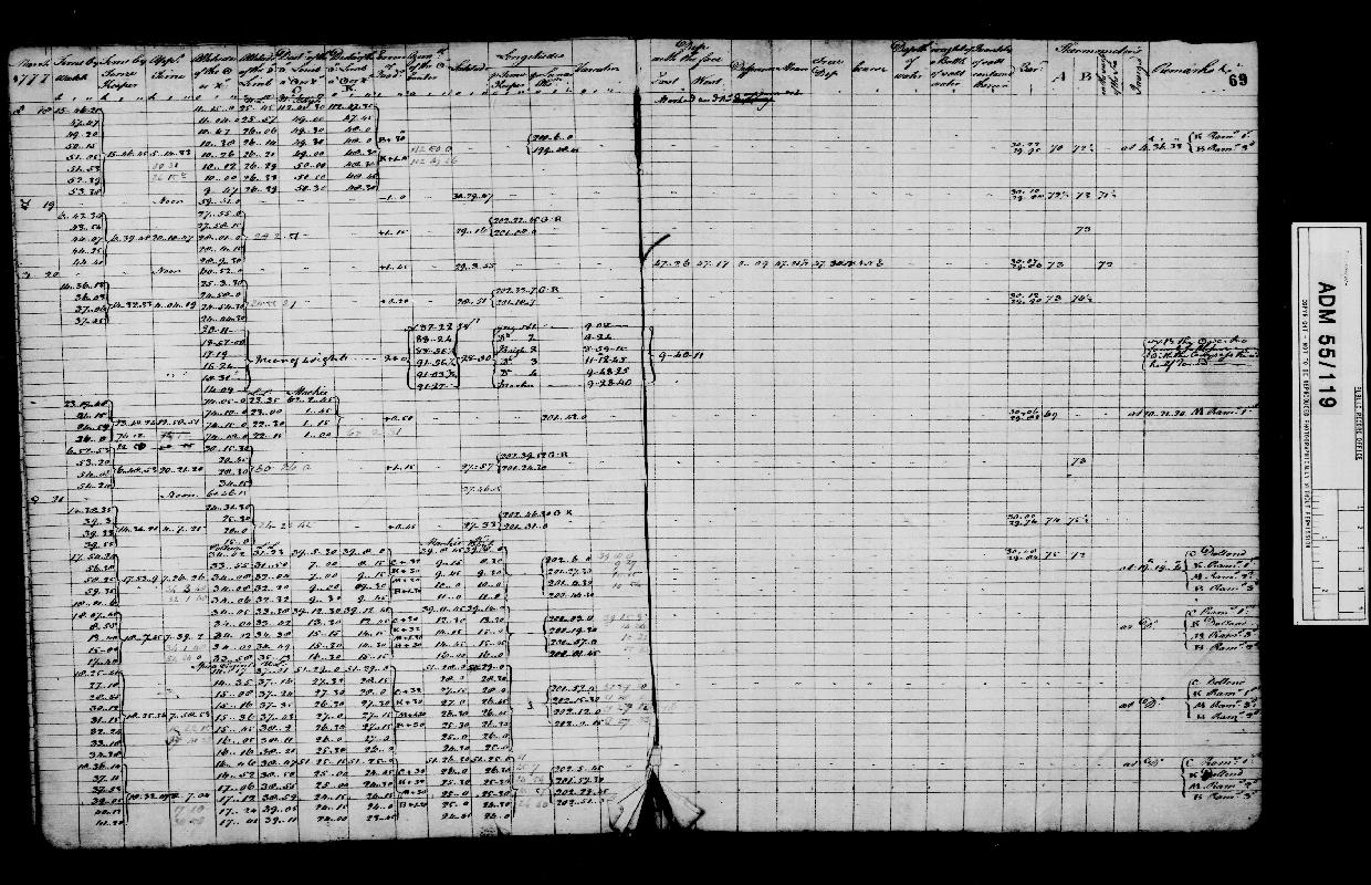 Image of page from logbook http://data.ceda.ac.uk/badc/corral/images/adm55_medium/log119/med_adm55_log119_page071.jpg