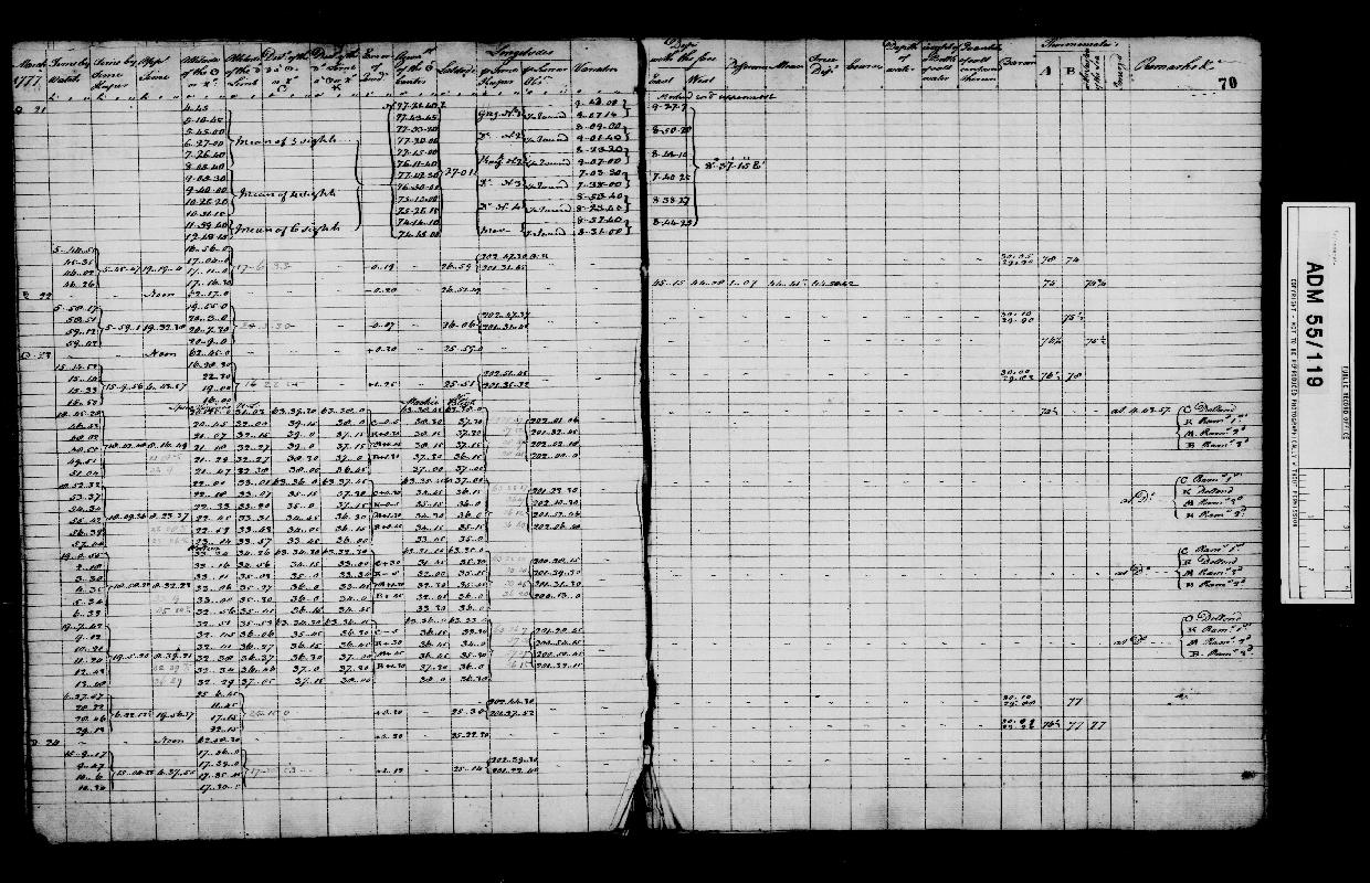 Image of page from logbook http://data.ceda.ac.uk/badc/corral/images/adm55_medium/log119/med_adm55_log119_page072.jpg
