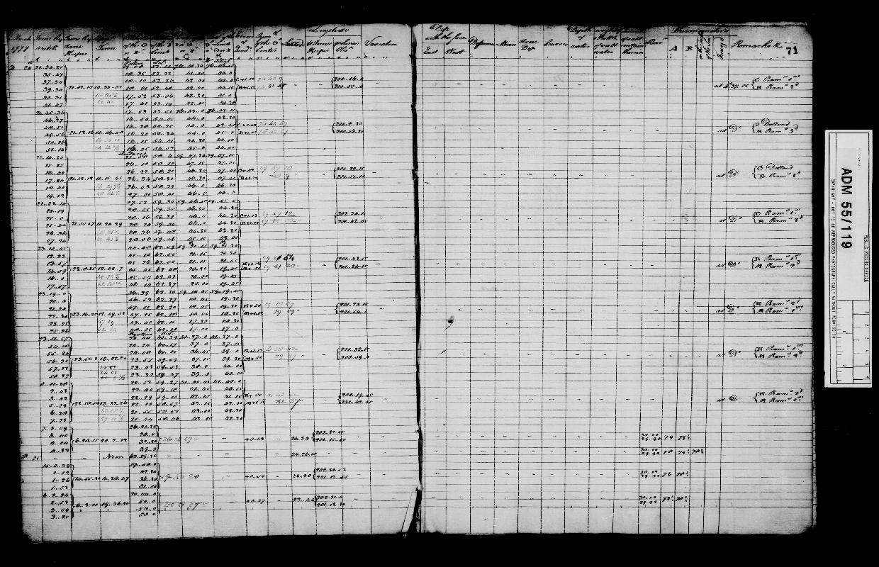 Image of page from logbook http://data.ceda.ac.uk/badc/corral/images/adm55_medium/log119/med_adm55_log119_page073.jpg