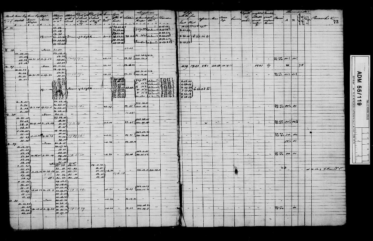 Image of page from logbook http://data.ceda.ac.uk/badc/corral/images/adm55_medium/log119/med_adm55_log119_page074.jpg