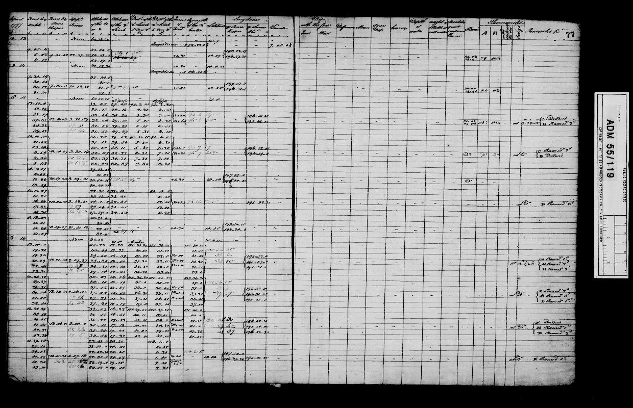 Image of page from logbook http://data.ceda.ac.uk/badc/corral/images/adm55_medium/log119/med_adm55_log119_page079.jpg