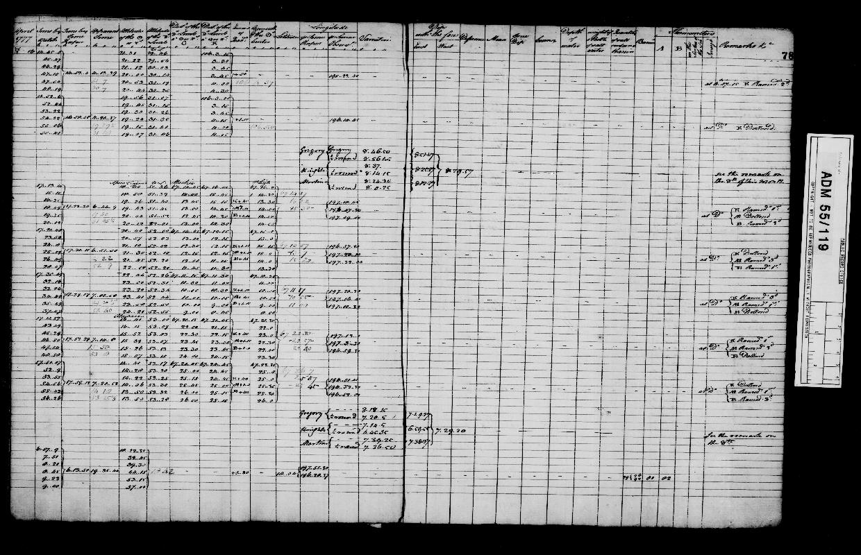 Image of page from logbook http://data.ceda.ac.uk/badc/corral/images/adm55_medium/log119/med_adm55_log119_page080.jpg