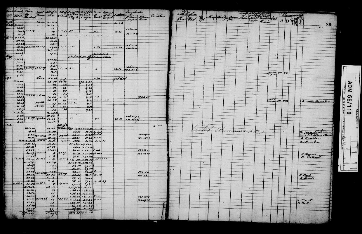 Image of page from logbook http://data.ceda.ac.uk/badc/corral/images/adm55_medium/log119/med_adm55_log119_page082.jpg