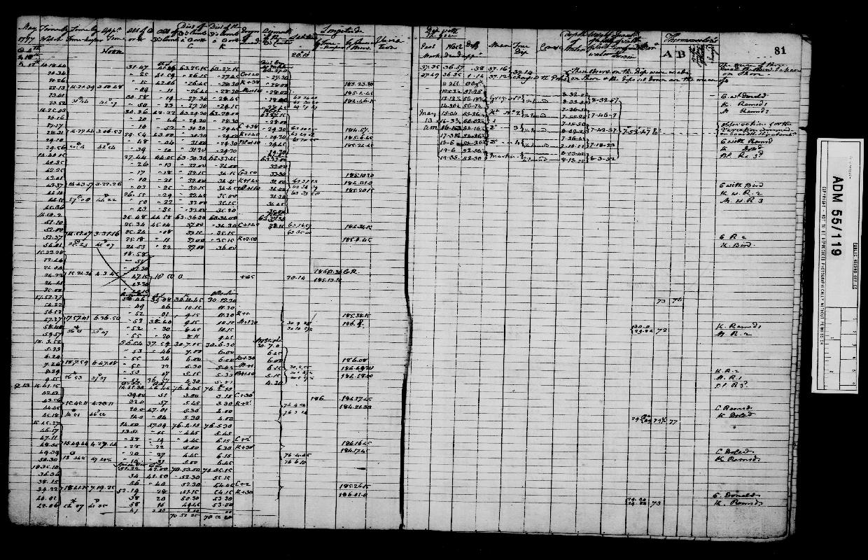 Image of page from logbook http://data.ceda.ac.uk/badc/corral/images/adm55_medium/log119/med_adm55_log119_page083.jpg