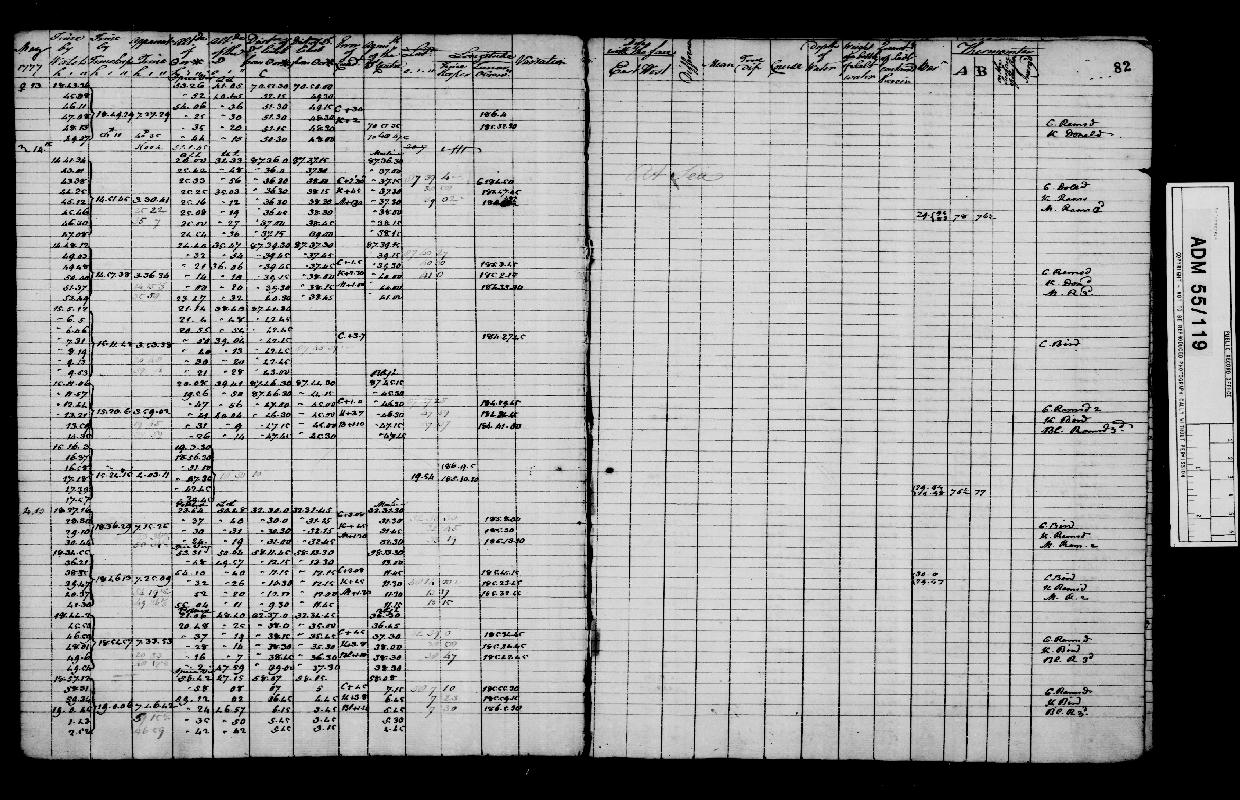 Image of page from logbook http://data.ceda.ac.uk/badc/corral/images/adm55_medium/log119/med_adm55_log119_page084.jpg