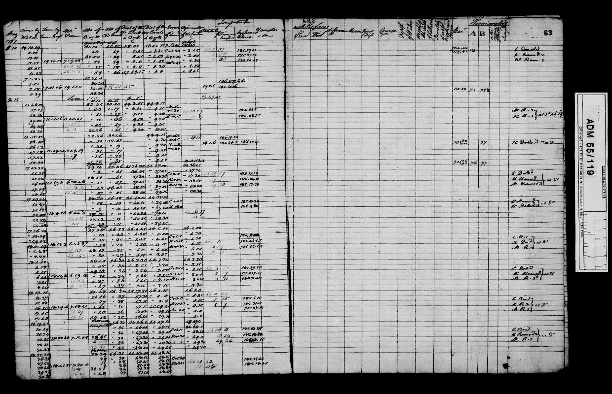 Image of page from logbook http://data.ceda.ac.uk/badc/corral/images/adm55_medium/log119/med_adm55_log119_page085.jpg
