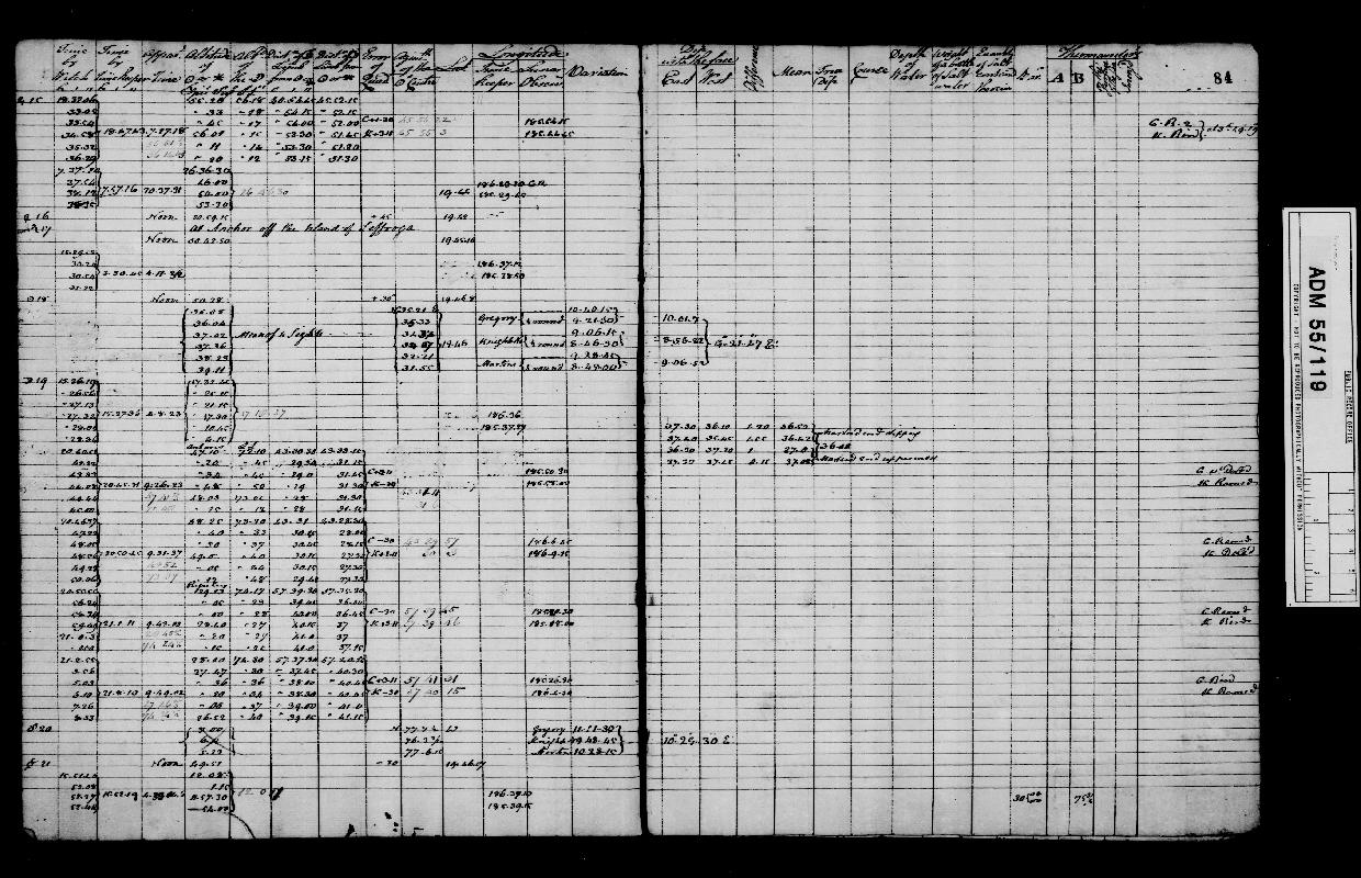 Image of page from logbook http://data.ceda.ac.uk/badc/corral/images/adm55_medium/log119/med_adm55_log119_page086.jpg