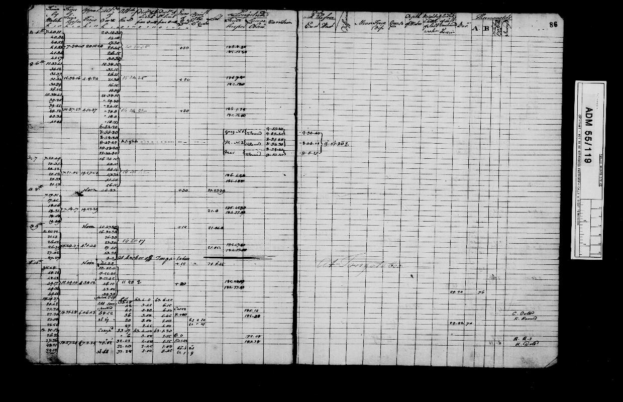 Image of page from logbook http://data.ceda.ac.uk/badc/corral/images/adm55_medium/log119/med_adm55_log119_page088.jpg