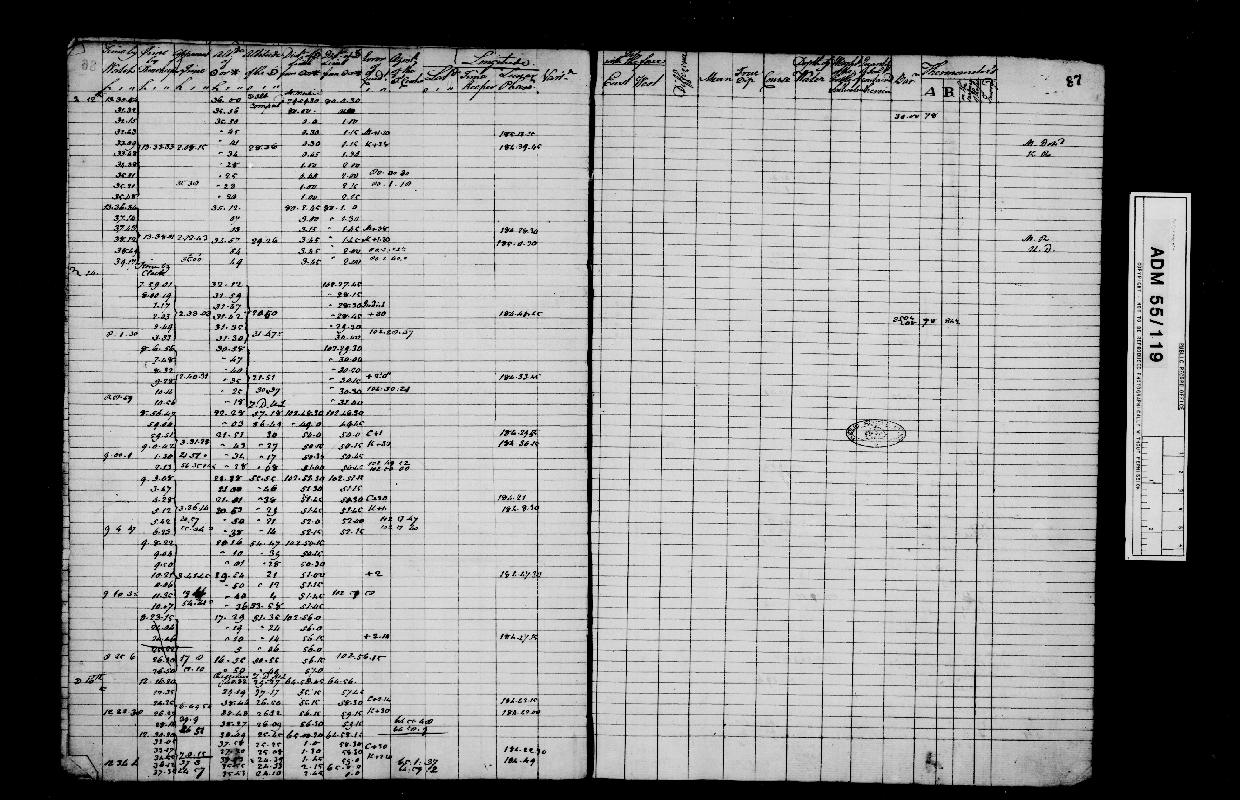 Image of page from logbook http://data.ceda.ac.uk/badc/corral/images/adm55_medium/log119/med_adm55_log119_page089.jpg