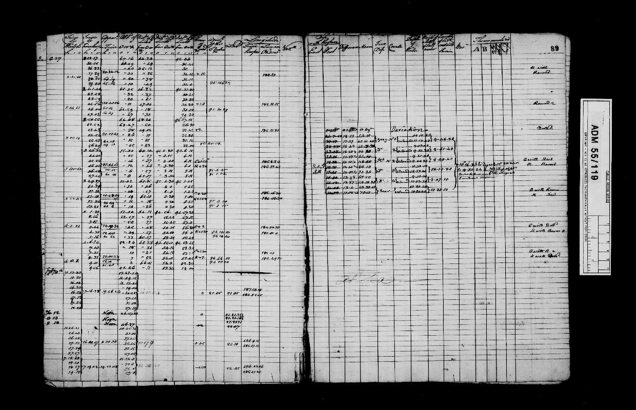 Image of page from logbook http://data.ceda.ac.uk/badc/corral/images/adm55_medium/log119/med_adm55_log119_page091.jpg