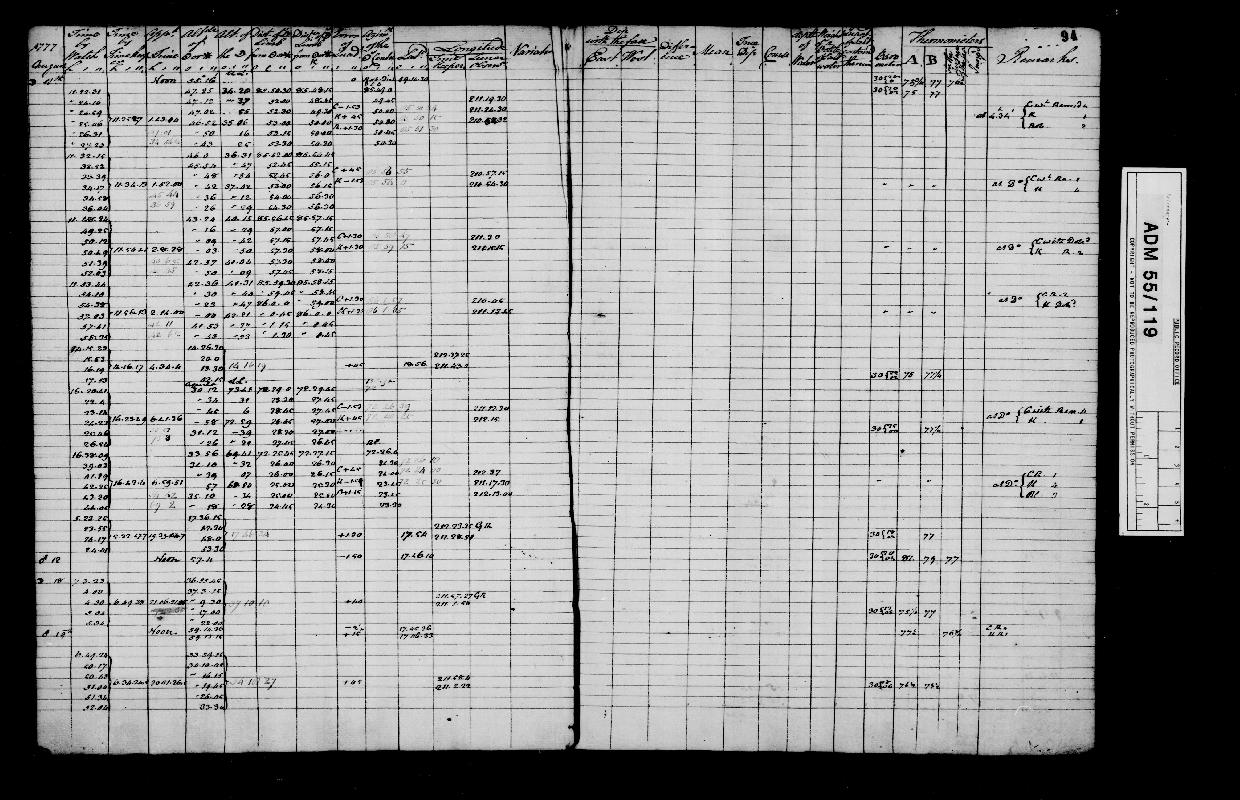 Image of page from logbook http://data.ceda.ac.uk/badc/corral/images/adm55_medium/log119/med_adm55_log119_page096.jpg