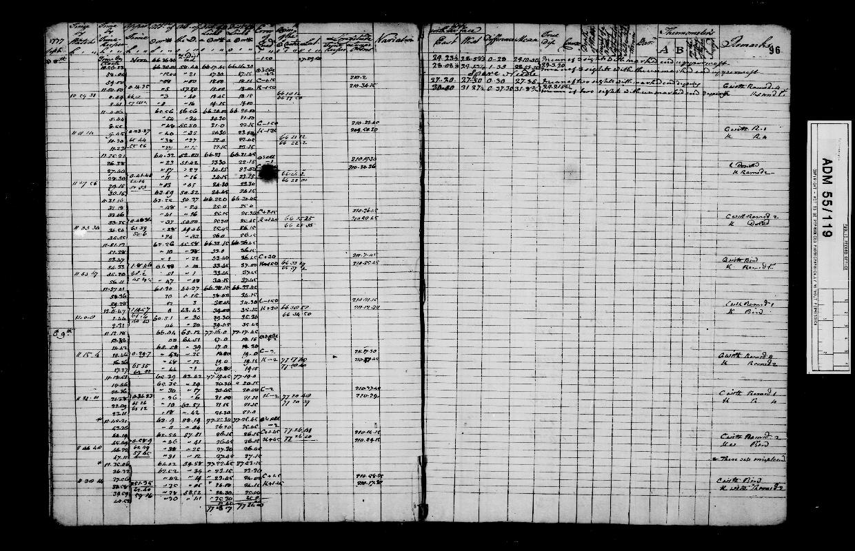 Image of page from logbook http://data.ceda.ac.uk/badc/corral/images/adm55_medium/log119/med_adm55_log119_page098.jpg
