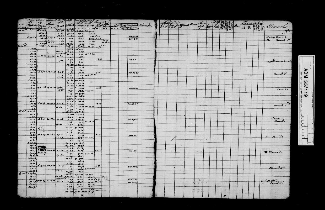 Image of page from logbook http://data.ceda.ac.uk/badc/corral/images/adm55_medium/log119/med_adm55_log119_page100.jpg