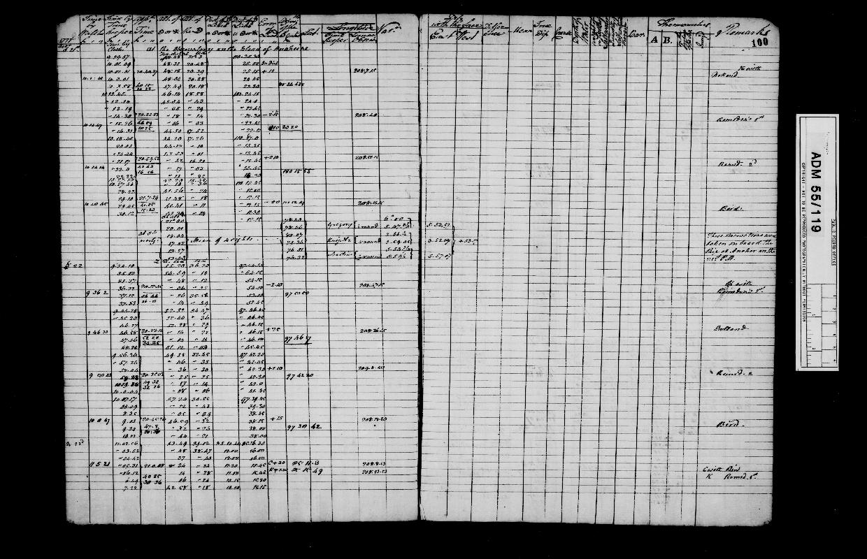 Image of page from logbook http://data.ceda.ac.uk/badc/corral/images/adm55_medium/log119/med_adm55_log119_page102.jpg
