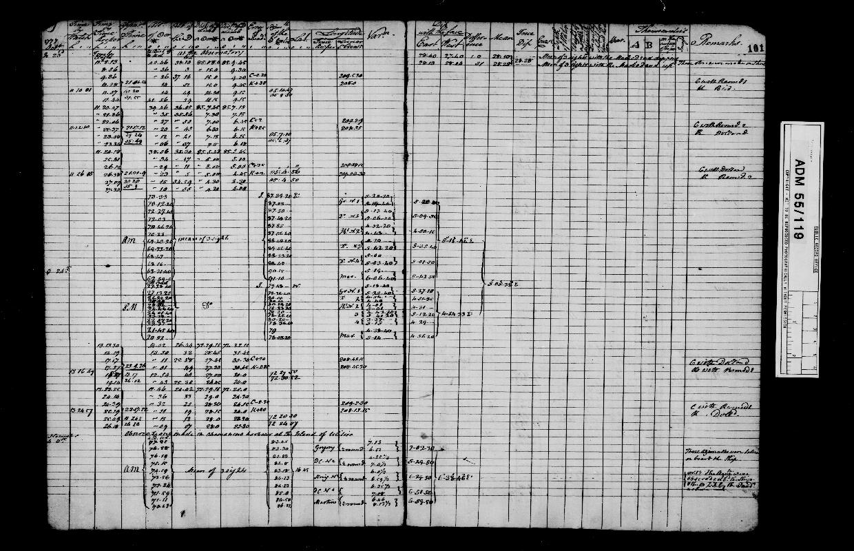 Image of page from logbook http://data.ceda.ac.uk/badc/corral/images/adm55_medium/log119/med_adm55_log119_page103.jpg