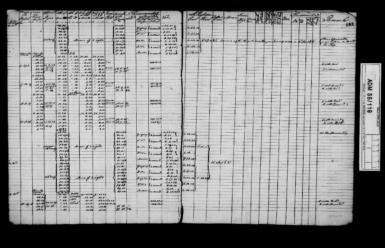 Image of page from logbook http://data.ceda.ac.uk/badc/corral/images/adm55_medium/log119/med_adm55_log119_page104.jpg