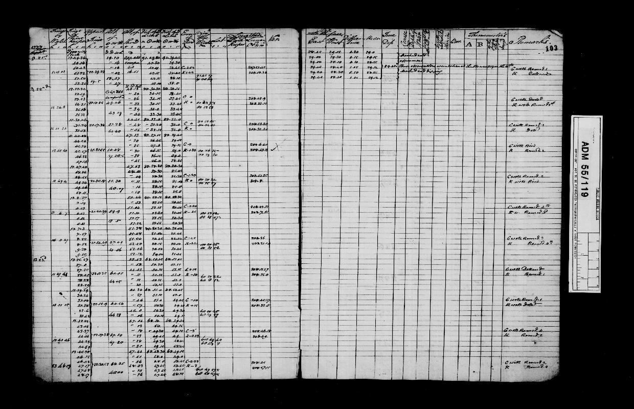 Image of page from logbook http://data.ceda.ac.uk/badc/corral/images/adm55_medium/log119/med_adm55_log119_page105.jpg