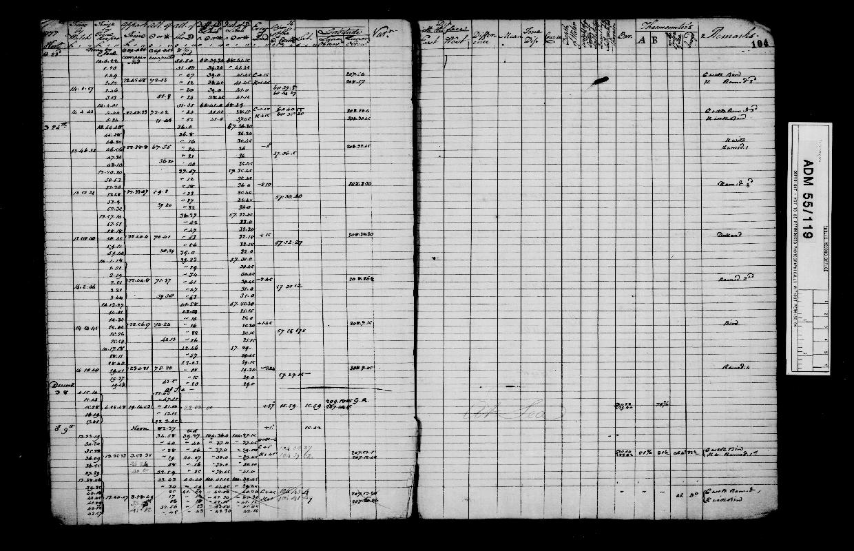 Image of page from logbook http://data.ceda.ac.uk/badc/corral/images/adm55_medium/log119/med_adm55_log119_page106.jpg