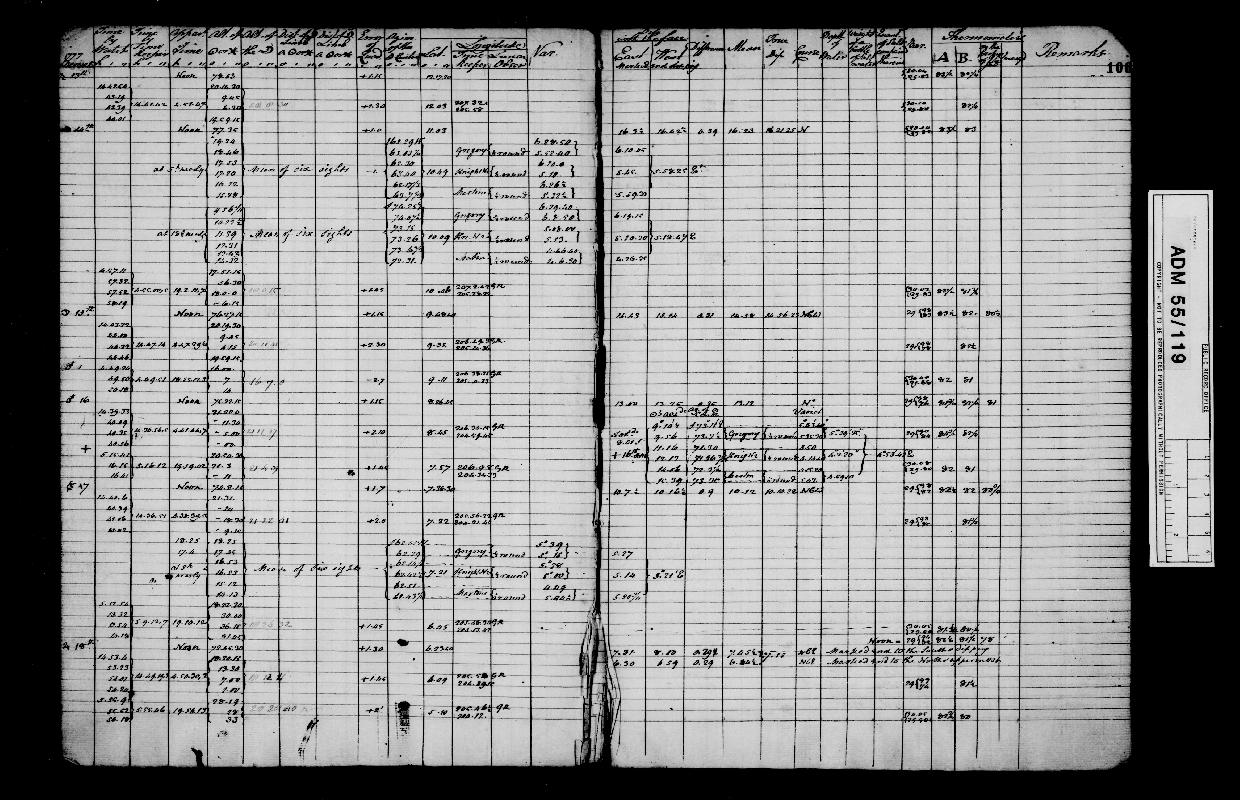 Image of page from logbook http://data.ceda.ac.uk/badc/corral/images/adm55_medium/log119/med_adm55_log119_page108.jpg