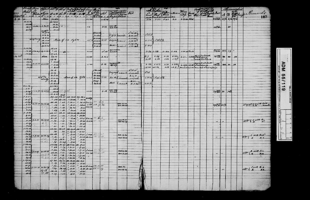 Image of page from logbook http://data.ceda.ac.uk/badc/corral/images/adm55_medium/log119/med_adm55_log119_page109.jpg