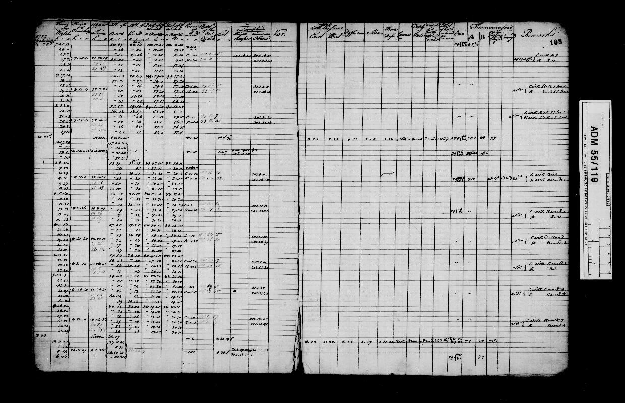 Image of page from logbook http://data.ceda.ac.uk/badc/corral/images/adm55_medium/log119/med_adm55_log119_page110.jpg