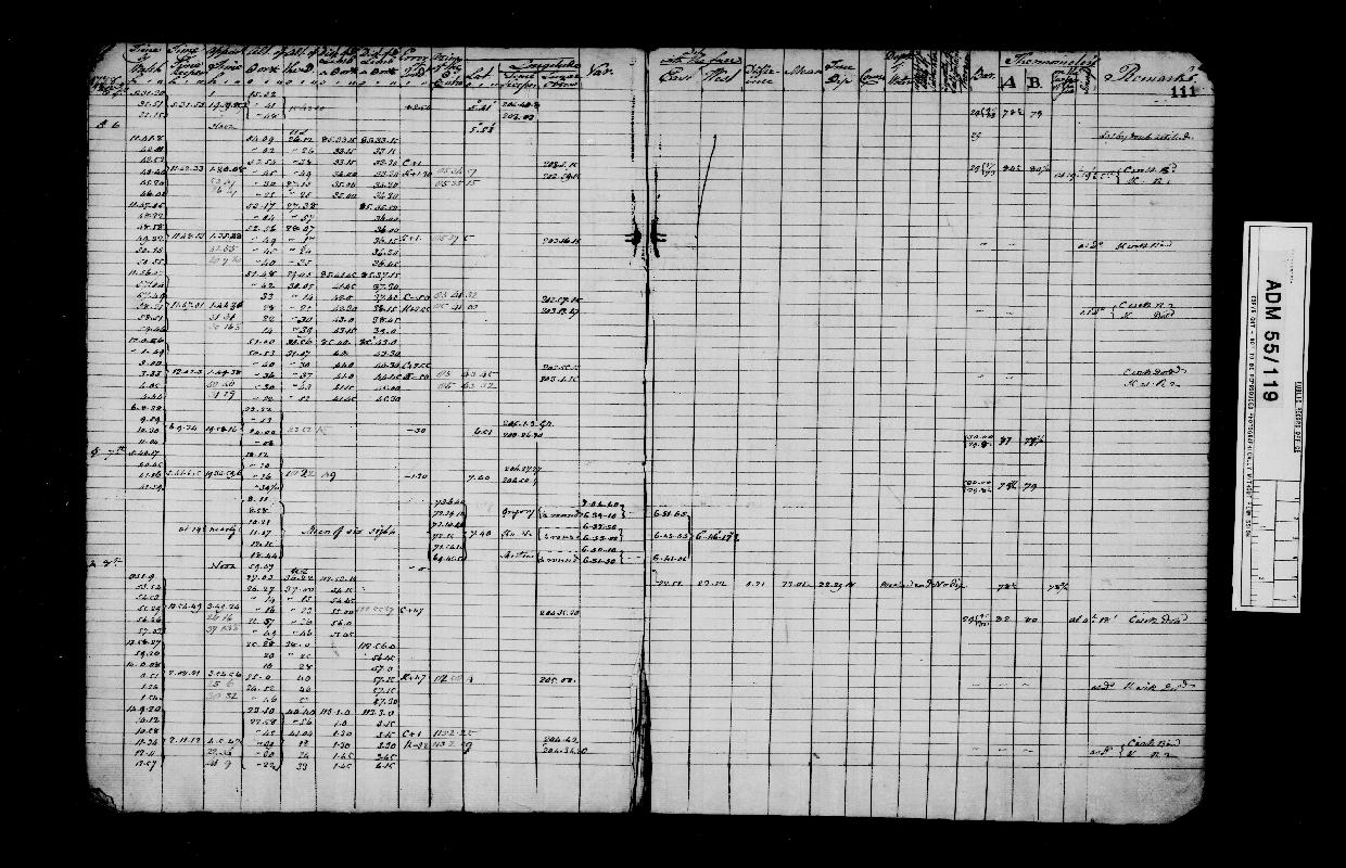 Image of page from logbook http://data.ceda.ac.uk/badc/corral/images/adm55_medium/log119/med_adm55_log119_page113.jpg