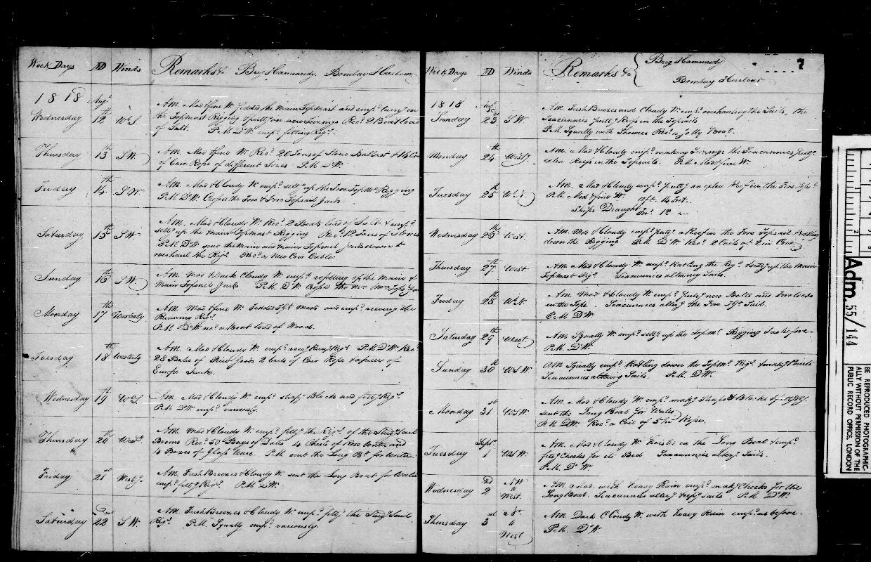 Image of page from logbook http://data.ceda.ac.uk/badc/corral/images/adm55_medium/log144/med_adm55_log144_page009.jpg