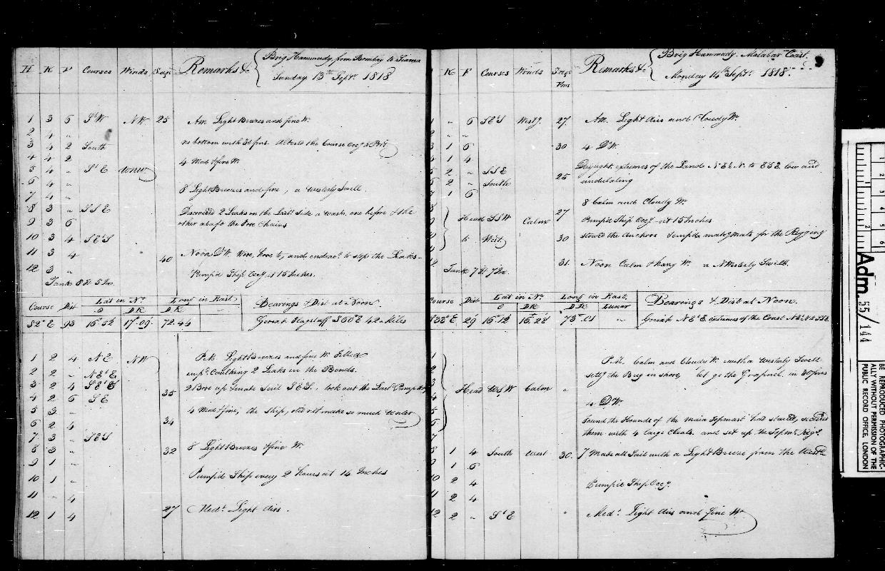 Image of page from logbook http://data.ceda.ac.uk/badc/corral/images/adm55_medium/log144/med_adm55_log144_page011.jpg