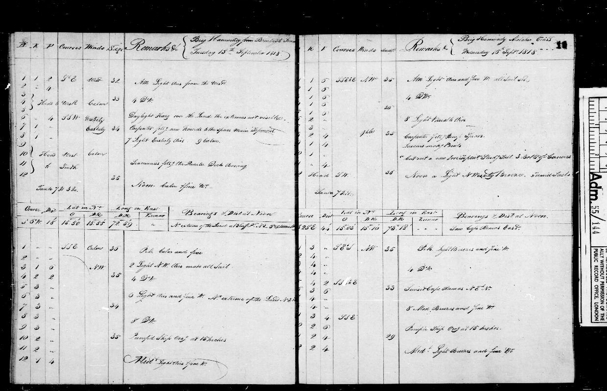 Image of page from logbook http://data.ceda.ac.uk/badc/corral/images/adm55_medium/log144/med_adm55_log144_page012.jpg