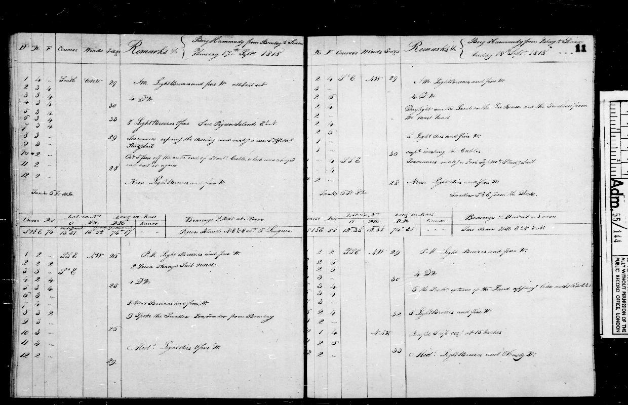 Image of page from logbook http://data.ceda.ac.uk/badc/corral/images/adm55_medium/log144/med_adm55_log144_page013.jpg