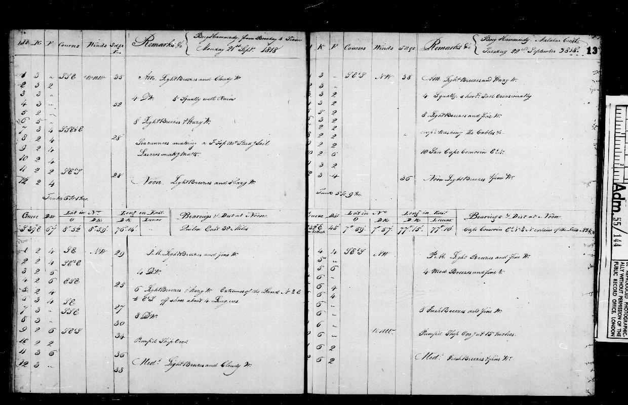 Image of page from logbook http://data.ceda.ac.uk/badc/corral/images/adm55_medium/log144/med_adm55_log144_page015.jpg