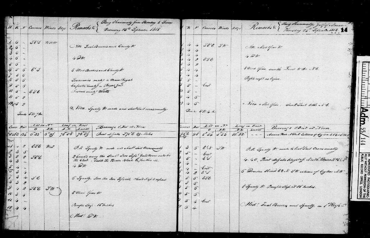 Image of page from logbook http://data.ceda.ac.uk/badc/corral/images/adm55_medium/log144/med_adm55_log144_page016.jpg