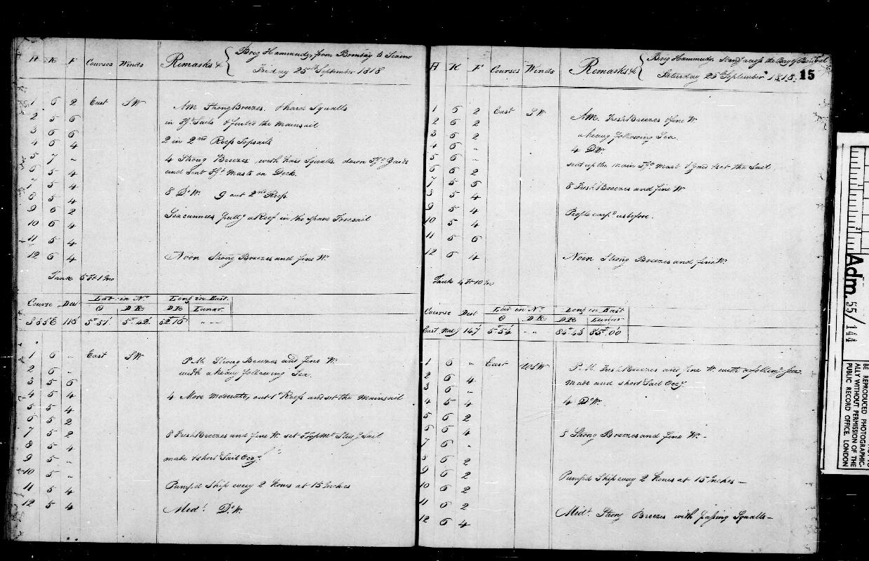 Image of page from logbook http://data.ceda.ac.uk/badc/corral/images/adm55_medium/log144/med_adm55_log144_page017.jpg