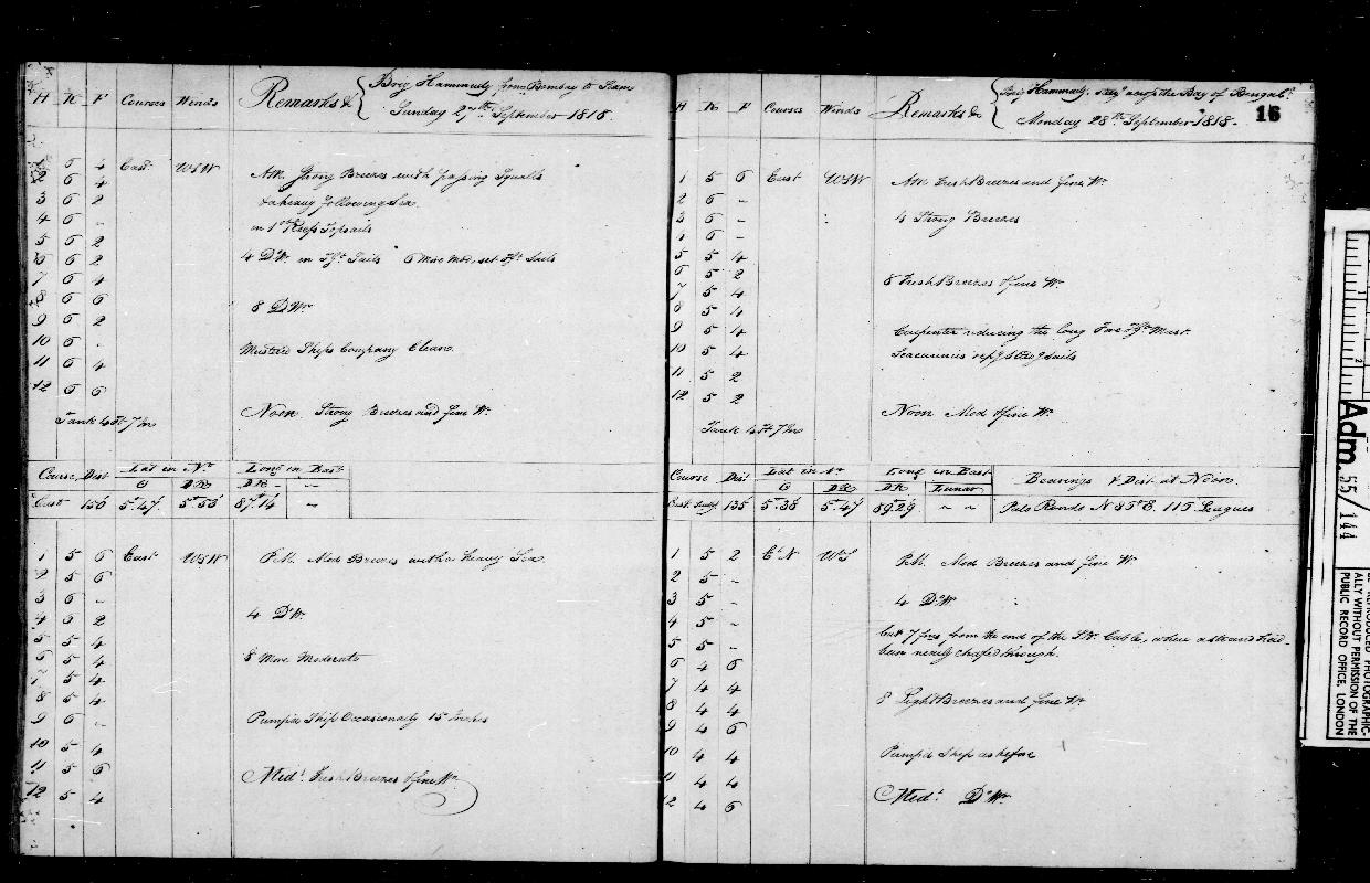 Image of page from logbook http://data.ceda.ac.uk/badc/corral/images/adm55_medium/log144/med_adm55_log144_page018.jpg