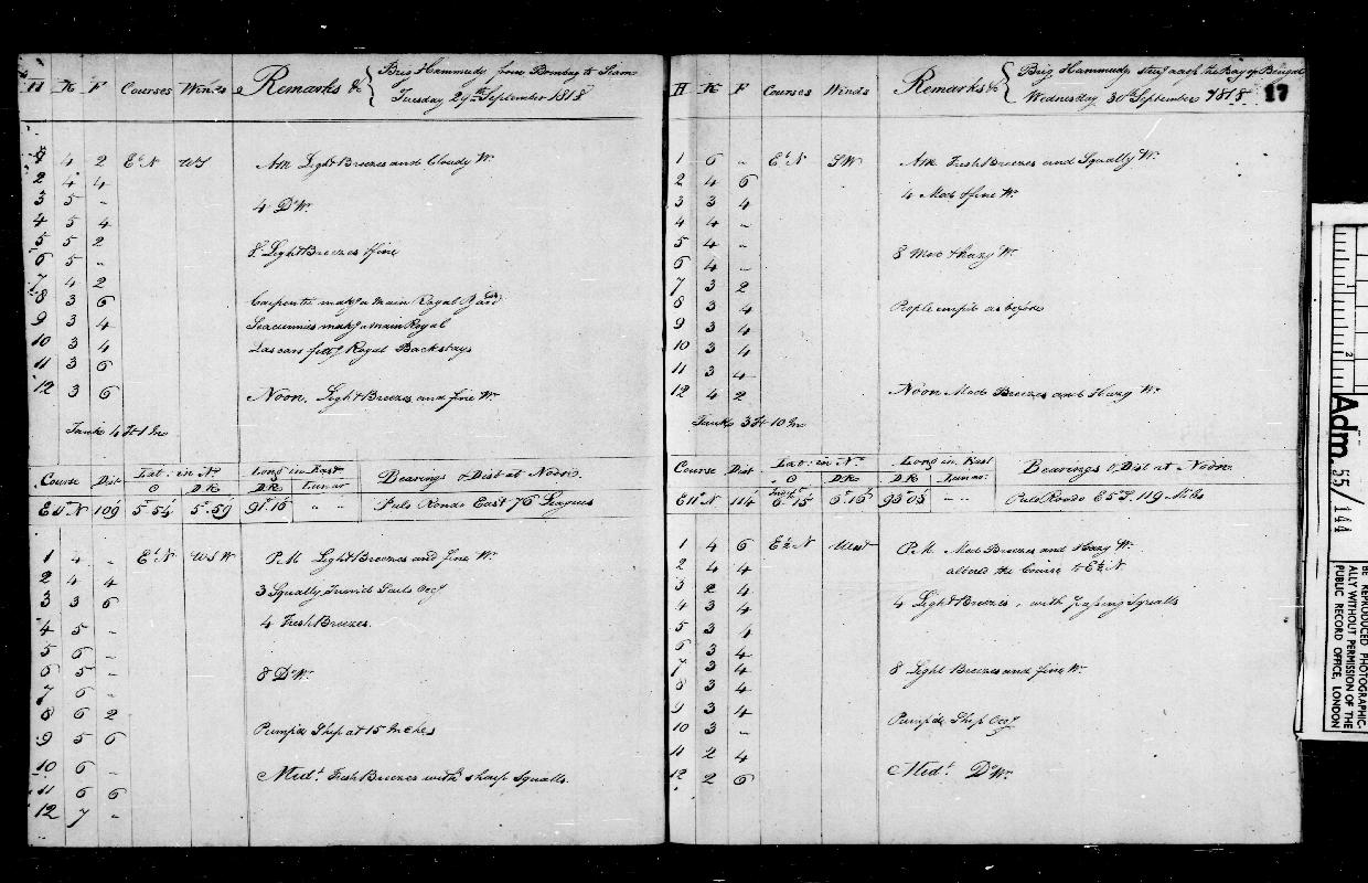 Image of page from logbook http://data.ceda.ac.uk/badc/corral/images/adm55_medium/log144/med_adm55_log144_page019.jpg