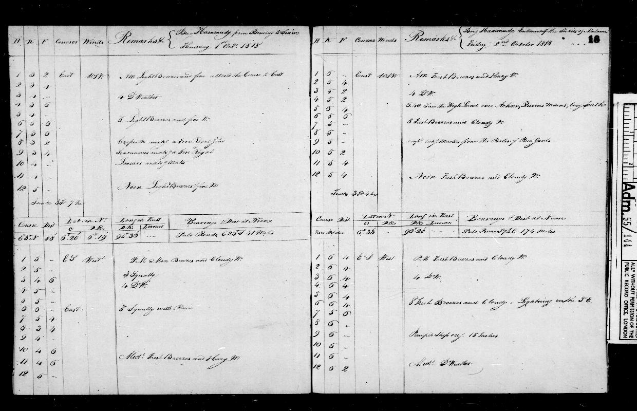 Image of page from logbook http://data.ceda.ac.uk/badc/corral/images/adm55_medium/log144/med_adm55_log144_page020.jpg