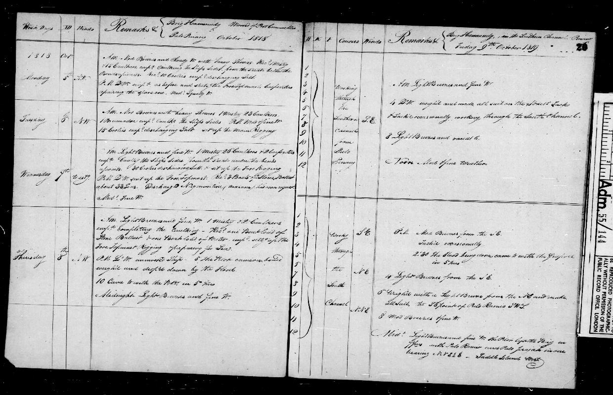 Image of page from logbook http://data.ceda.ac.uk/badc/corral/images/adm55_medium/log144/med_adm55_log144_page022.jpg
