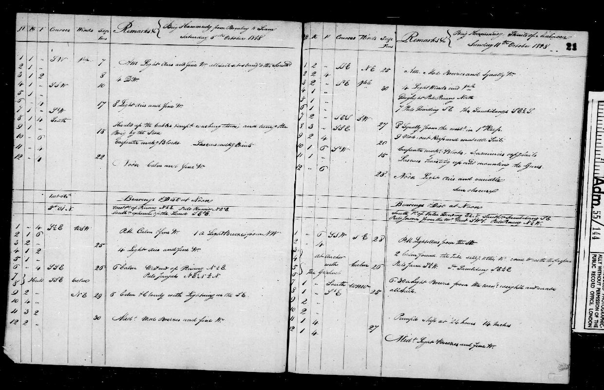Image of page from logbook http://data.ceda.ac.uk/badc/corral/images/adm55_medium/log144/med_adm55_log144_page023.jpg