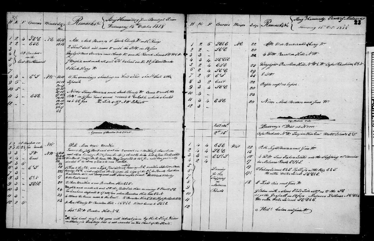 Image of page from logbook http://data.ceda.ac.uk/badc/corral/images/adm55_medium/log144/med_adm55_log144_page025.jpg