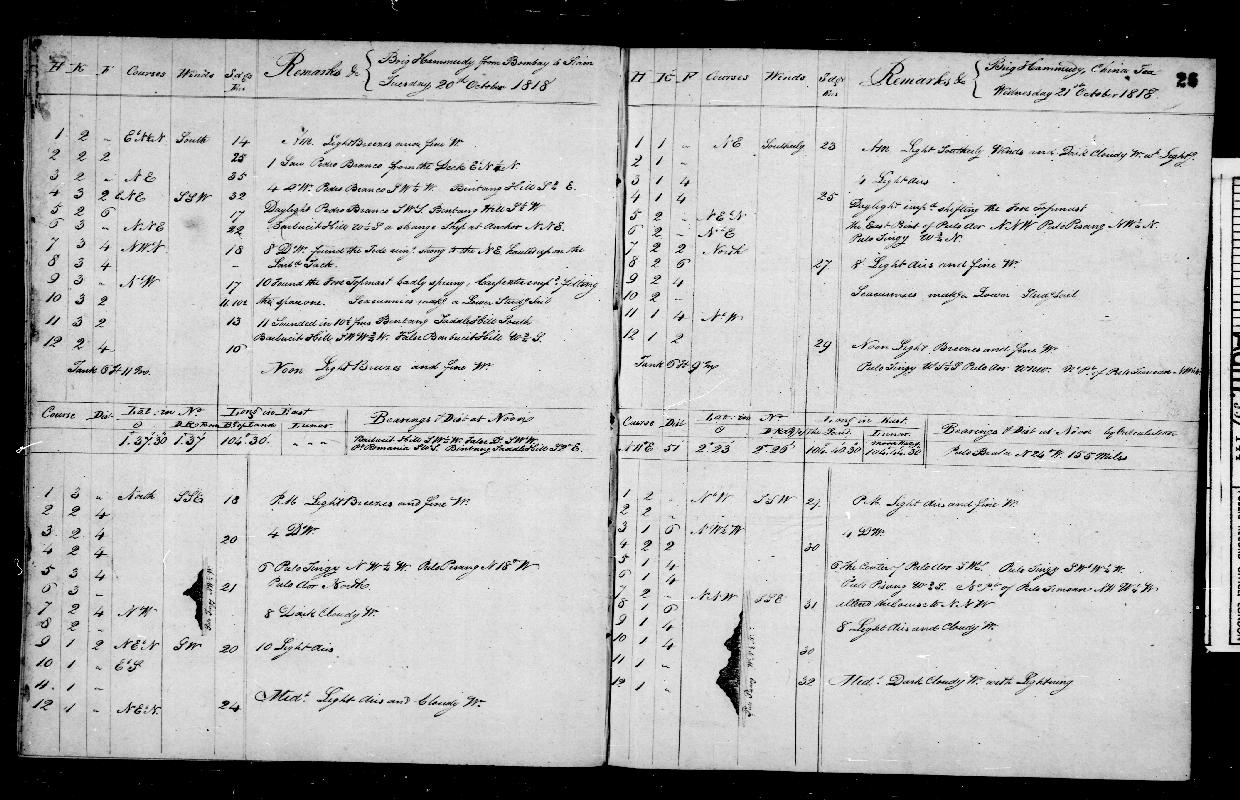 Image of page from logbook http://data.ceda.ac.uk/badc/corral/images/adm55_medium/log144/med_adm55_log144_page028.jpg