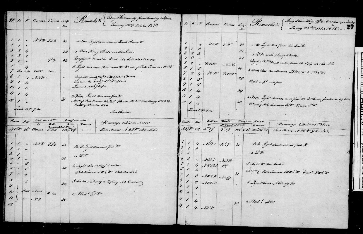 Image of page from logbook http://data.ceda.ac.uk/badc/corral/images/adm55_medium/log144/med_adm55_log144_page029.jpg