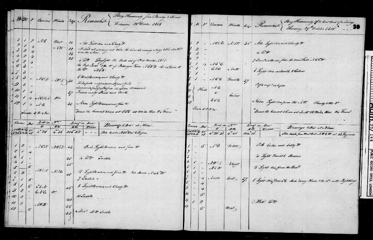 Image of page from logbook http://data.ceda.ac.uk/badc/corral/images/adm55_medium/log144/med_adm55_log144_page032.jpg