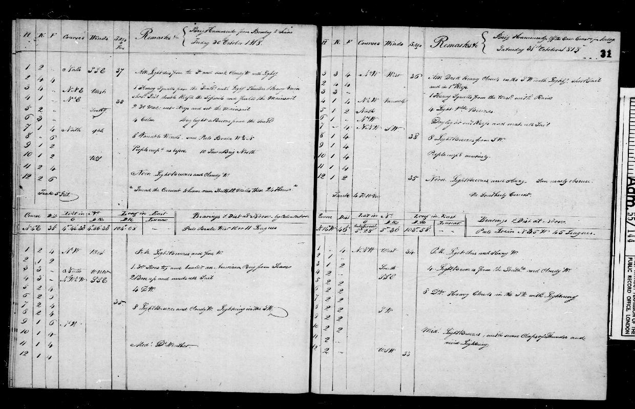 Image of page from logbook http://data.ceda.ac.uk/badc/corral/images/adm55_medium/log144/med_adm55_log144_page033.jpg